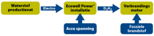 ecowell002